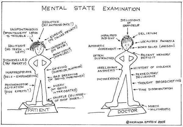 mental state exam